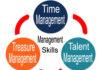 Three ts of management