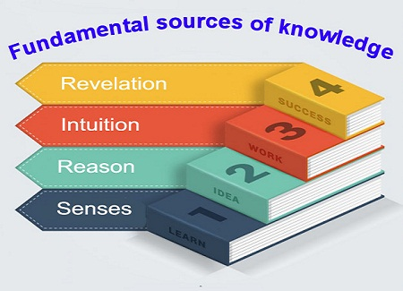 Fundamental sources of knowledge